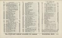 Price List of Repair Parts for Stewart Loader 1921